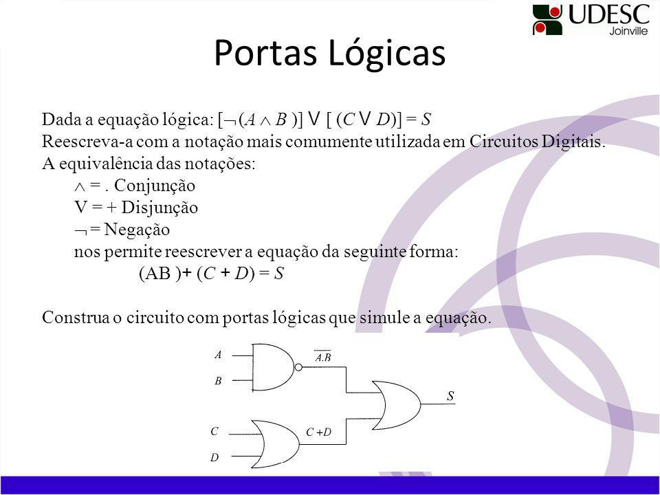 Portas Lógicas Dada a equação lógica: [Ø (A Ù B )] V [ (C V D)] = S